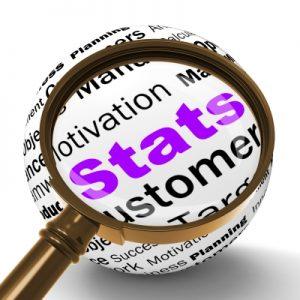 Stuart Miles Stats